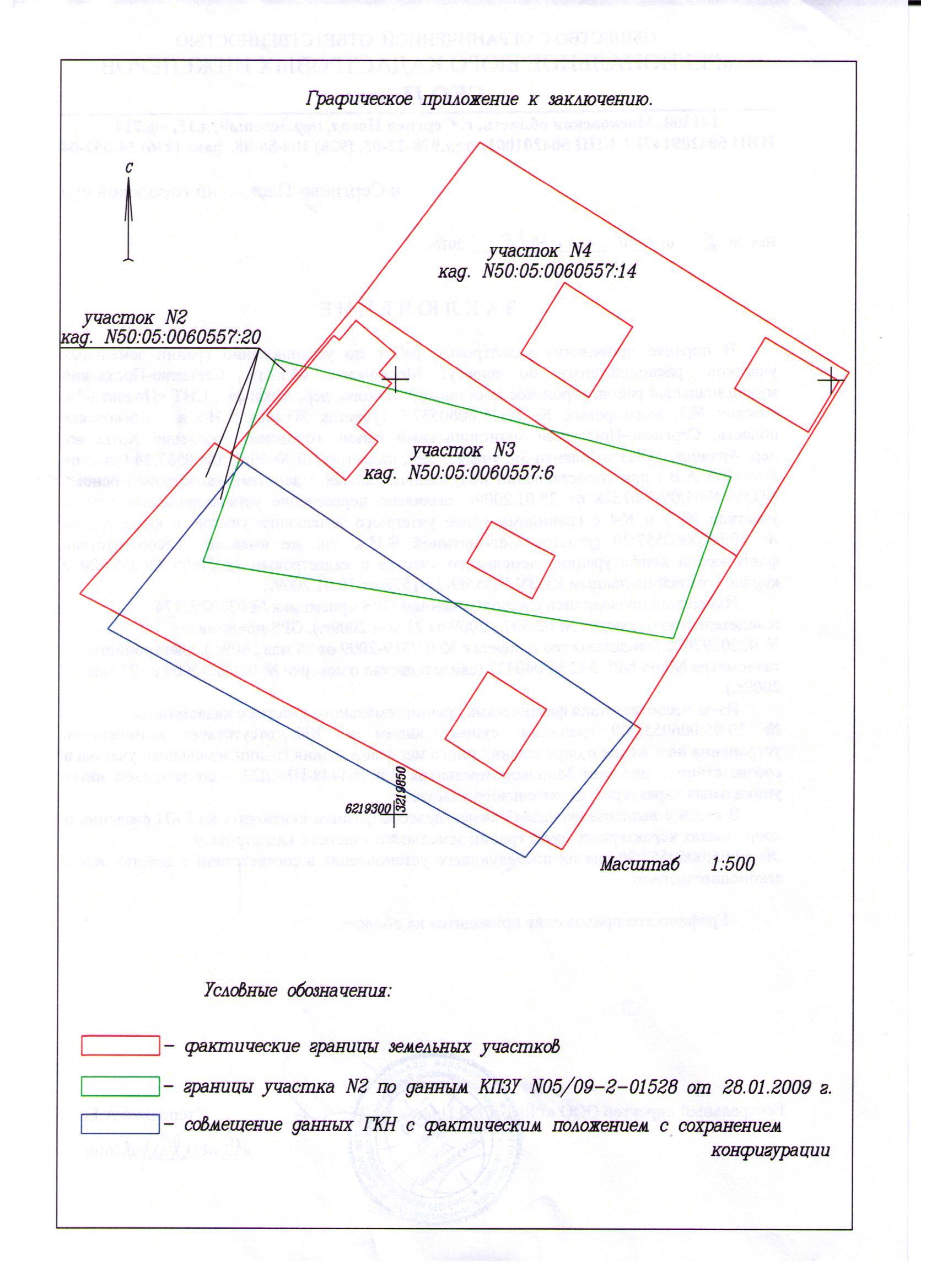 Наложение границ при проведении кадастровых работ является основанием для заполнения заключения инженера