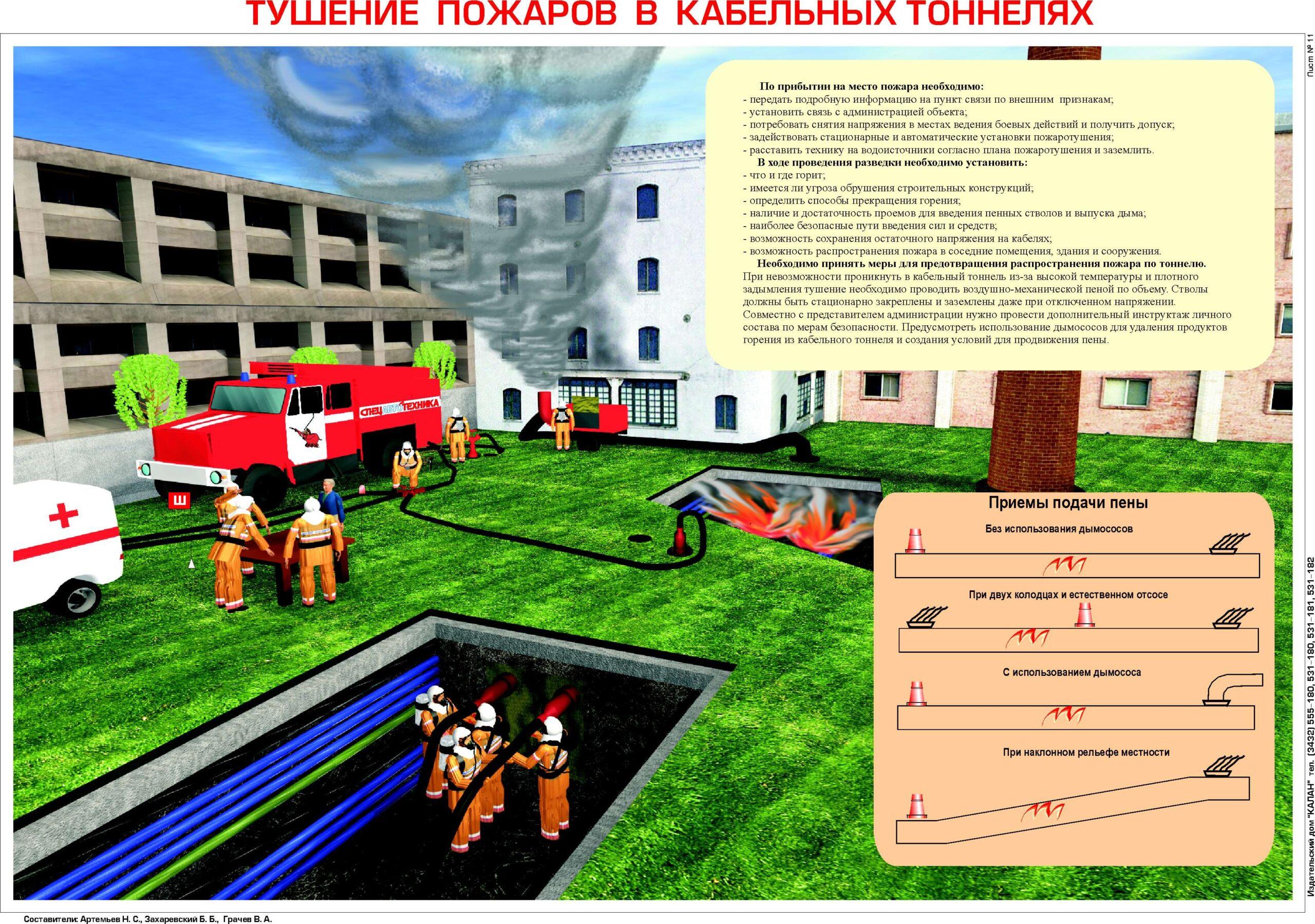 Для разработки плана тушения пожаров применяются методические рекомендации МЧС.