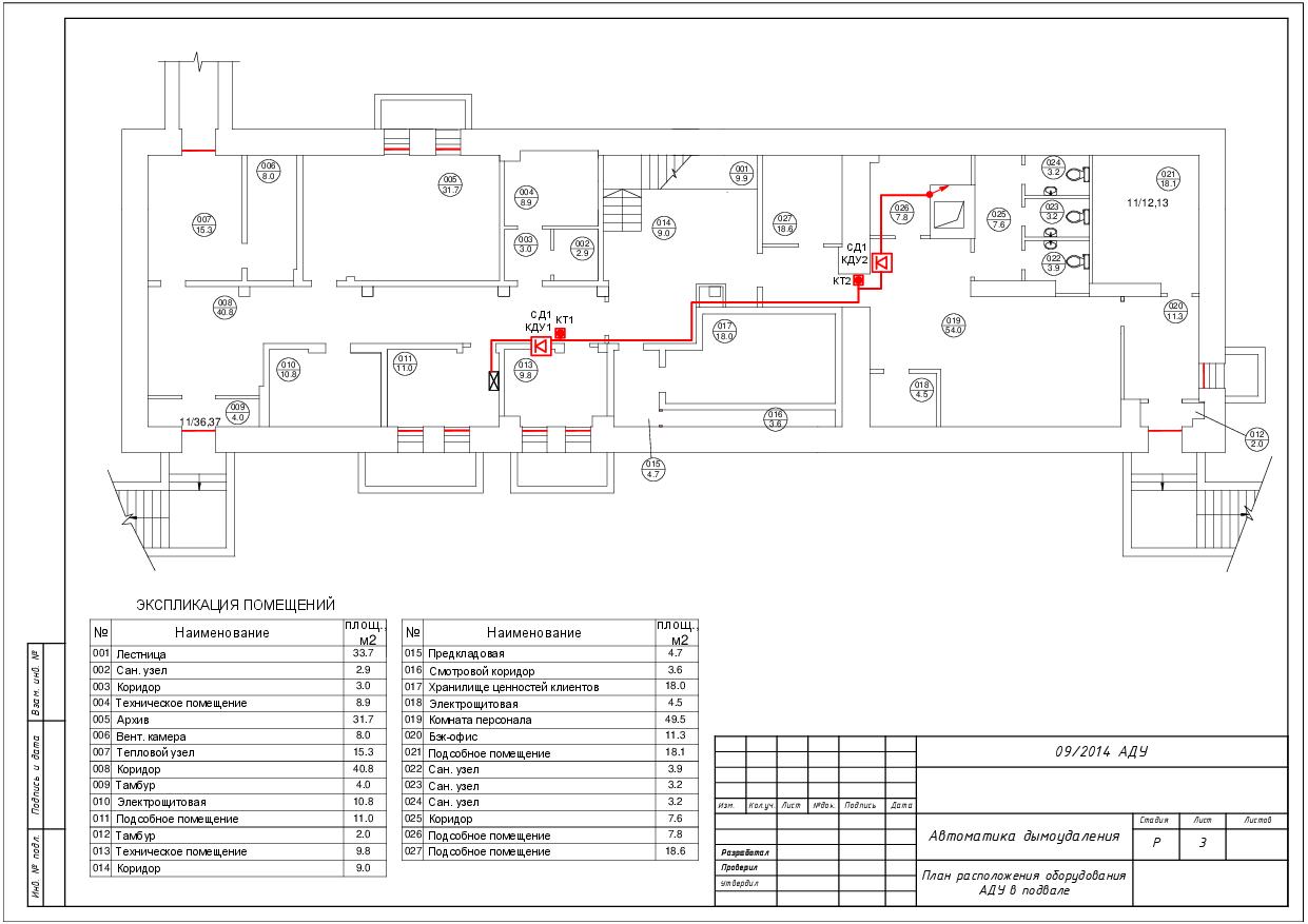 Систему АПС можно спроектировать вместе с пожаротушением, дымоотведением. Все системы взаимосвязаны между собой.