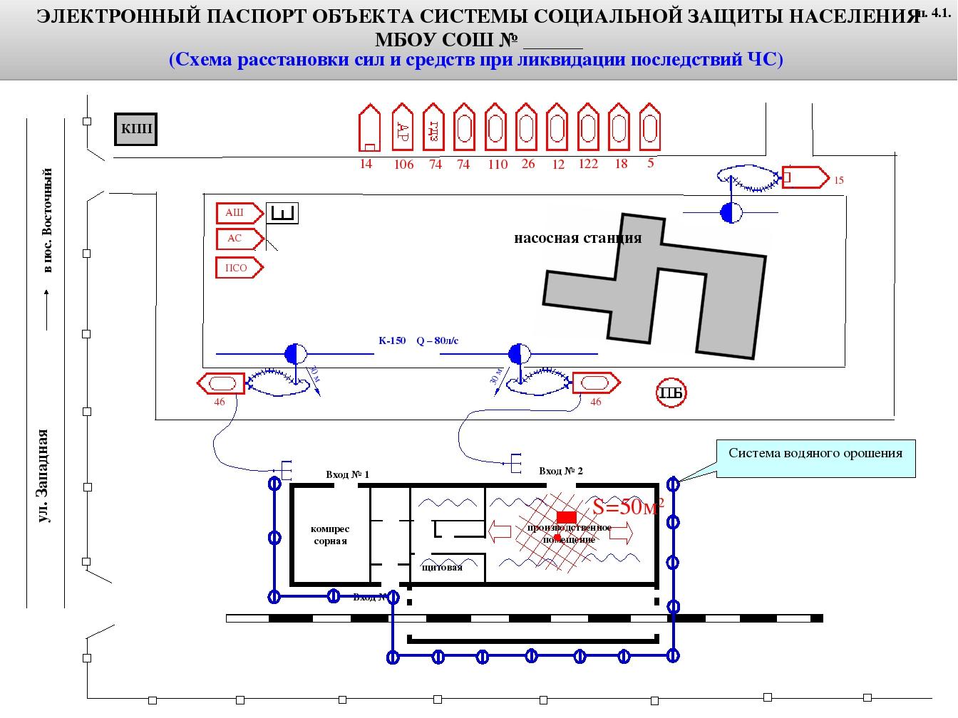 План разрабатывается не только на само здание, но и на прилегающую к нему территорию.